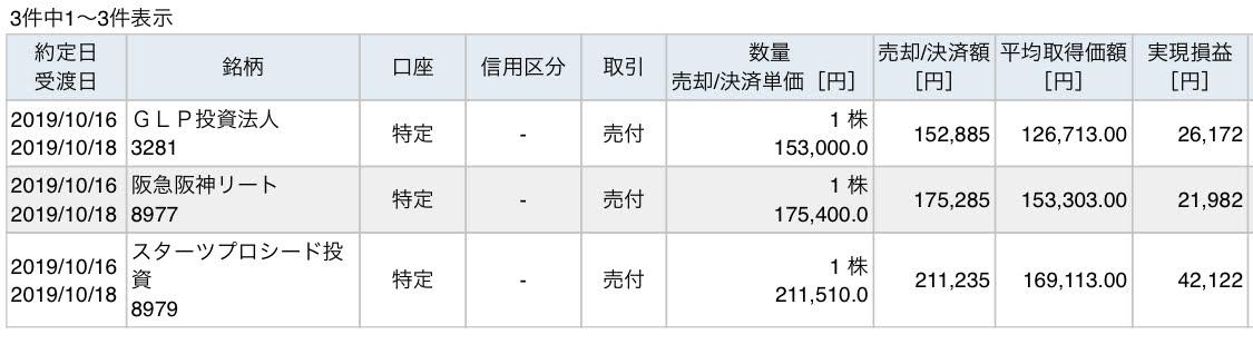 損益報告2019年10月
