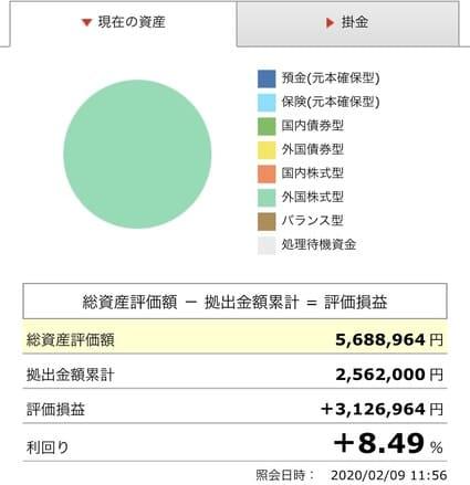 つみたてNISA100万円7